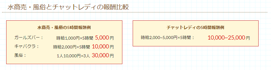 ポケットワーク広島報酬比較