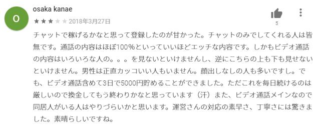 スイートガール 口コミ 評判